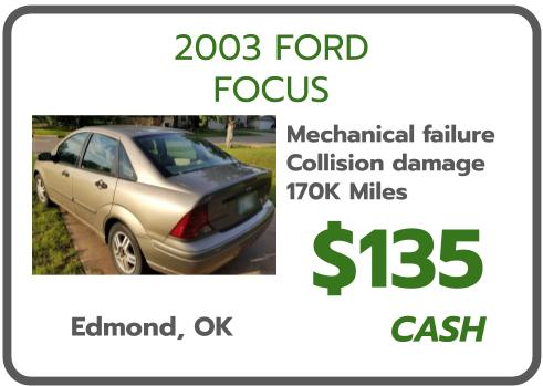 Cash for Junk Cars Tulsa 2003 Ford Focus