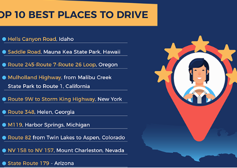 10 Best Places to Drive