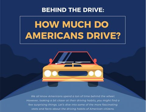 How much do Americans Drive
