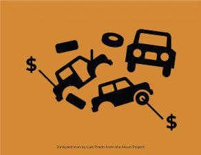 What is Vehicle Recycling